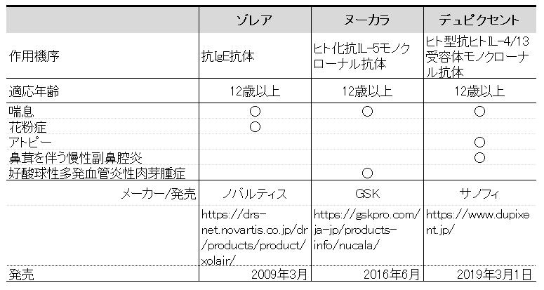 生物学的製剤表.JPG