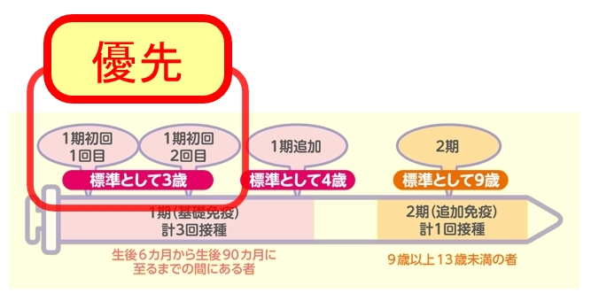 JEV-Schedule.JPG
