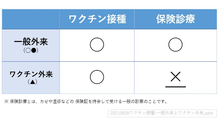 20210929vaccine-table.JPG